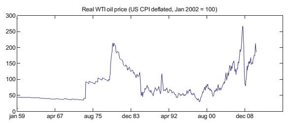 Oil Commodity Market chart 2
