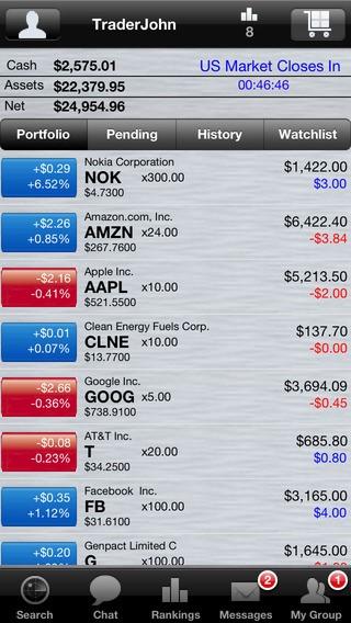 Stock options novartis